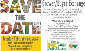 Cover photo for NCDA's Grower / Buyer Exchange