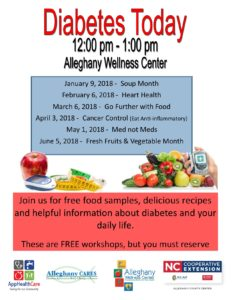 Cover photo for Diabetes Today Monthly Classes