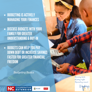 Cover photo for Learning How to Budget